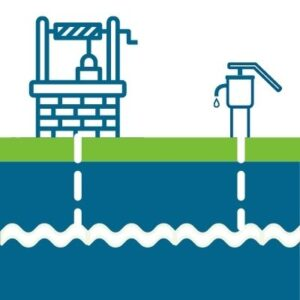 Use groundwater responibility