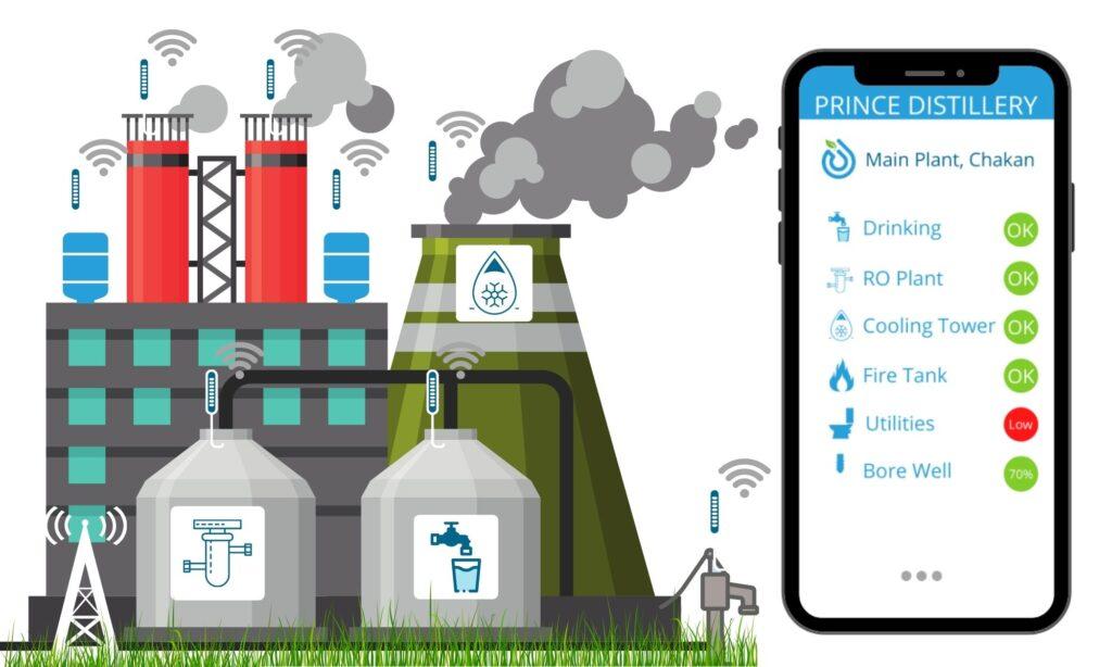 Water level sensor for business
