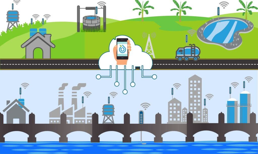 Water level sensor for all
