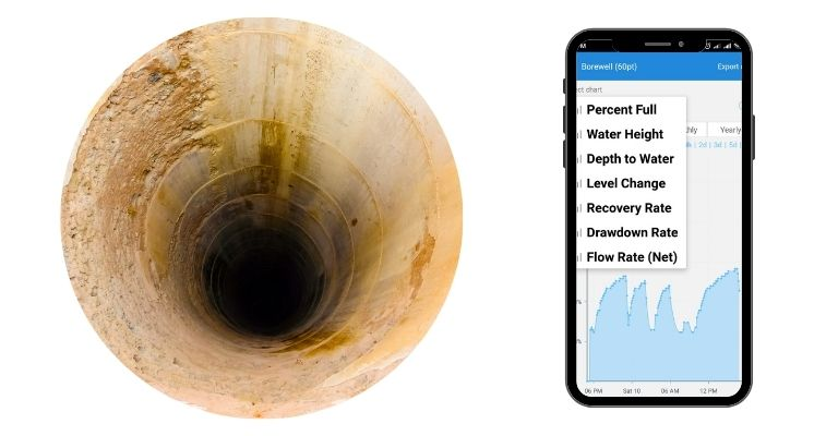 water-app-for-well