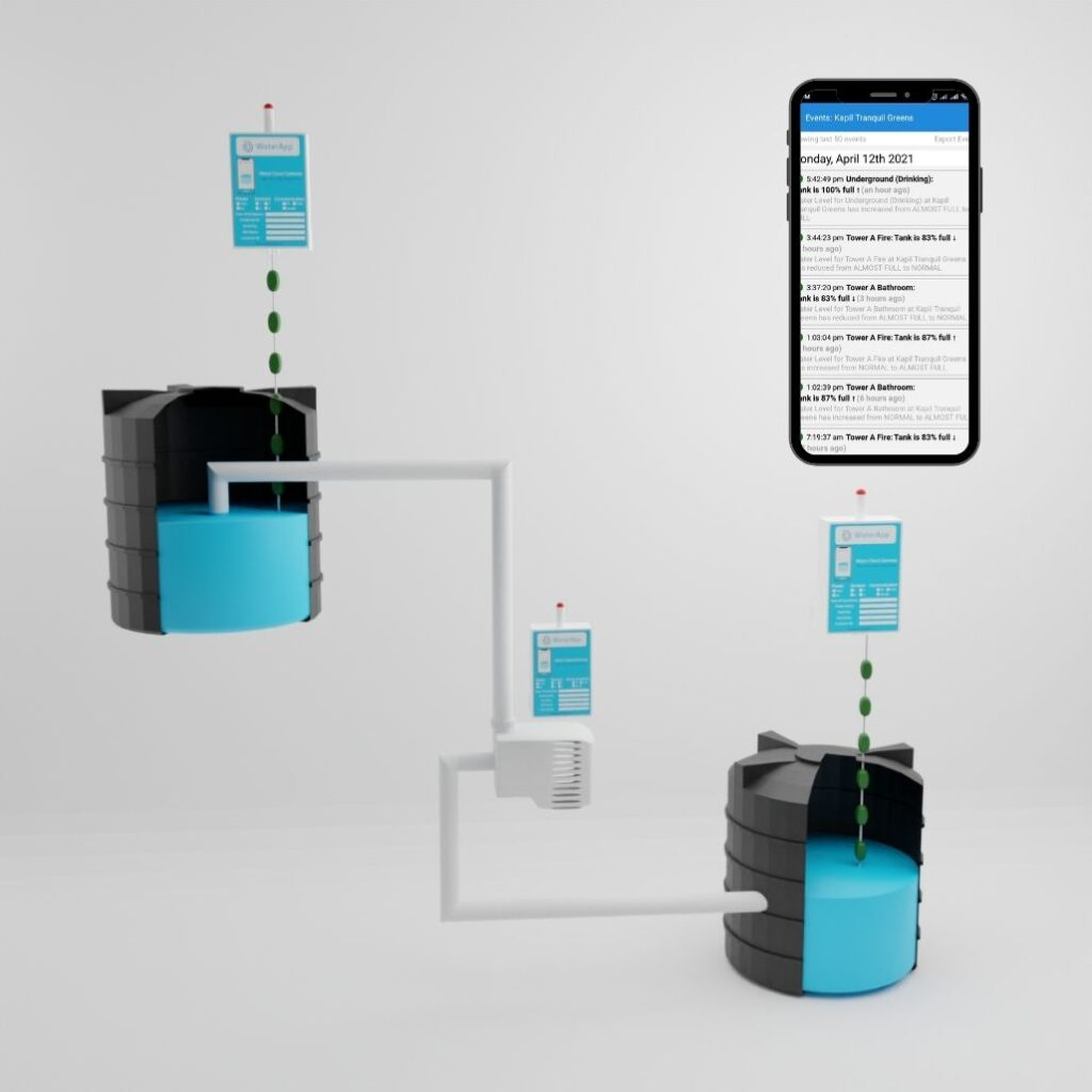 water-use-display