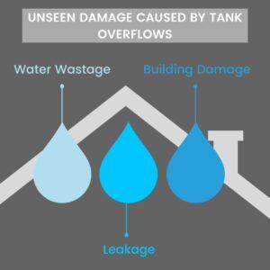 Tank-Overflows