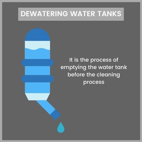 Water Tank Cleaning: How often should you do it?