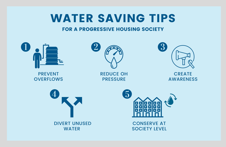 Water Saving Tips for Housing Societies